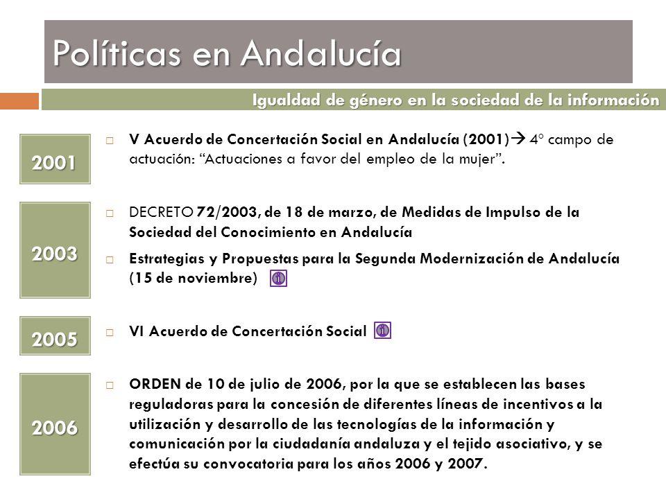 Políticas en Andalucía
