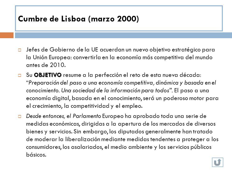 Cumbre de Lisboa (marzo 2000)