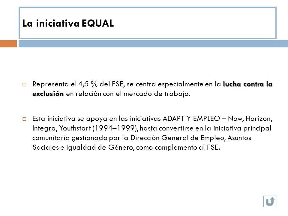 La iniciativa EQUAL Representa el 4,5 % del FSE, se centra especialmente en la lucha contra la exclusión en relación con el mercado de trabajo.