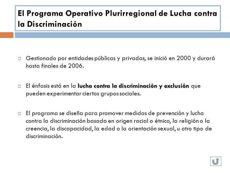 El Programa Operativo Plurirregional de Lucha contra la Discriminación