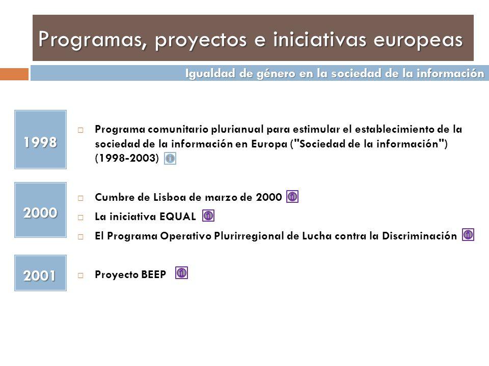 Programas, proyectos e iniciativas europeas