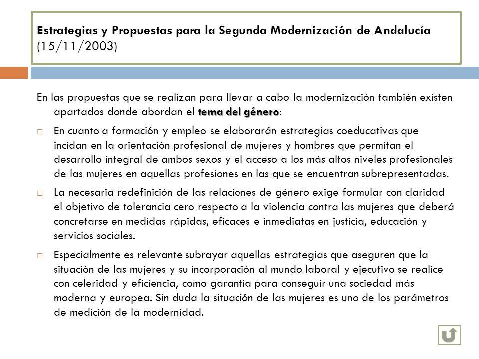 Estrategias y Propuestas para la Segunda Modernización de Andalucía (15/11/2003)