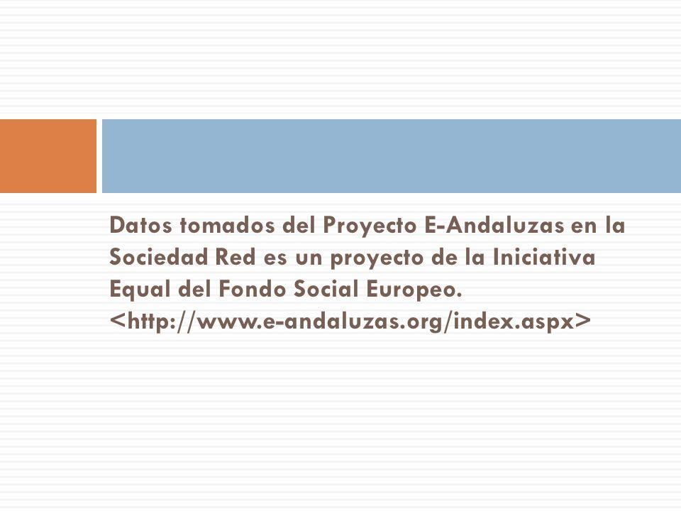 Datos tomados del Proyecto E-Andaluzas en la Sociedad Red es un proyecto de la Iniciativa Equal del Fondo Social Europeo.