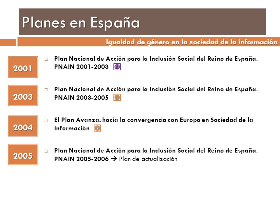 Planes en España Igualdad de género en la sociedad de la información.