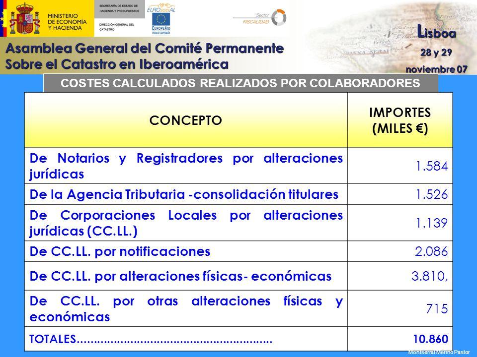 COSTES CALCULADOS REALIZADOS POR COLABORADORES