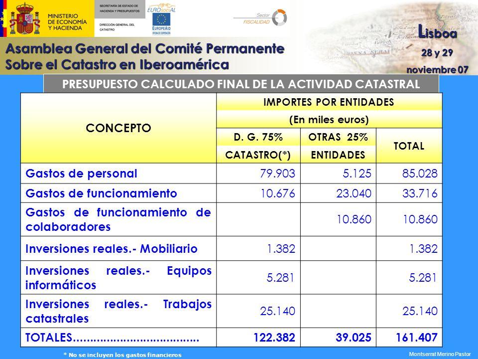 PRESUPUESTO CALCULADO FINAL DE LA ACTIVIDAD CATASTRAL CONCEPTO