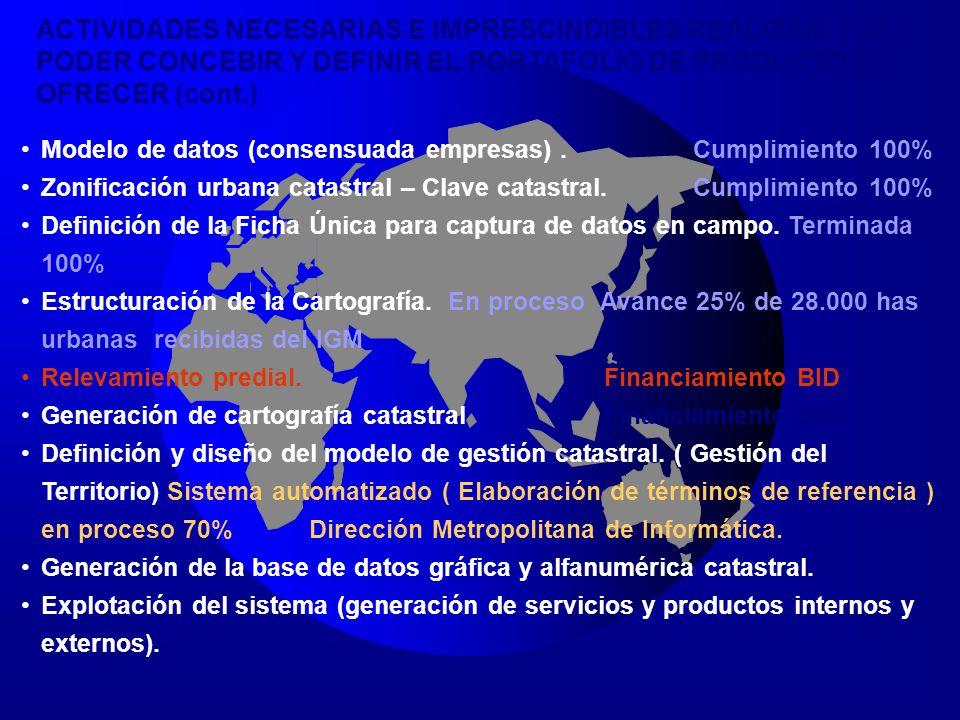 ACTIVIDADES NECESARIAS E IMPRESCINDIBLES REALIZAR PARA PODER CONCEBIR Y DEFINIR EL PORTAFOLIO DE PRODUCTOS A OFRECER (cont.)