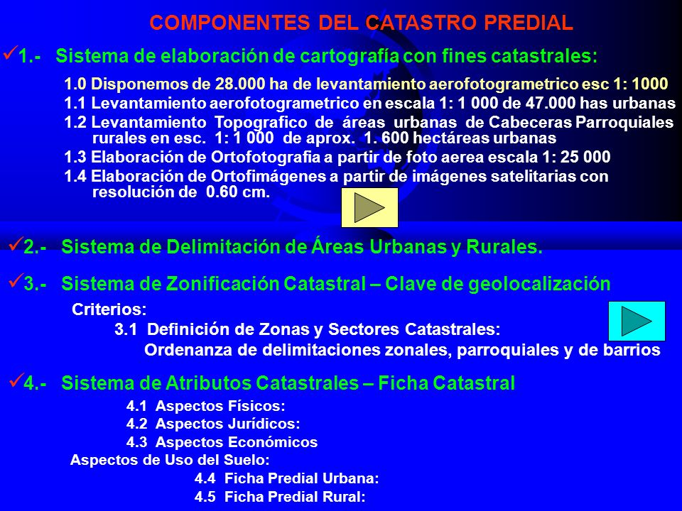 COMPONENTES DEL CATASTRO PREDIAL