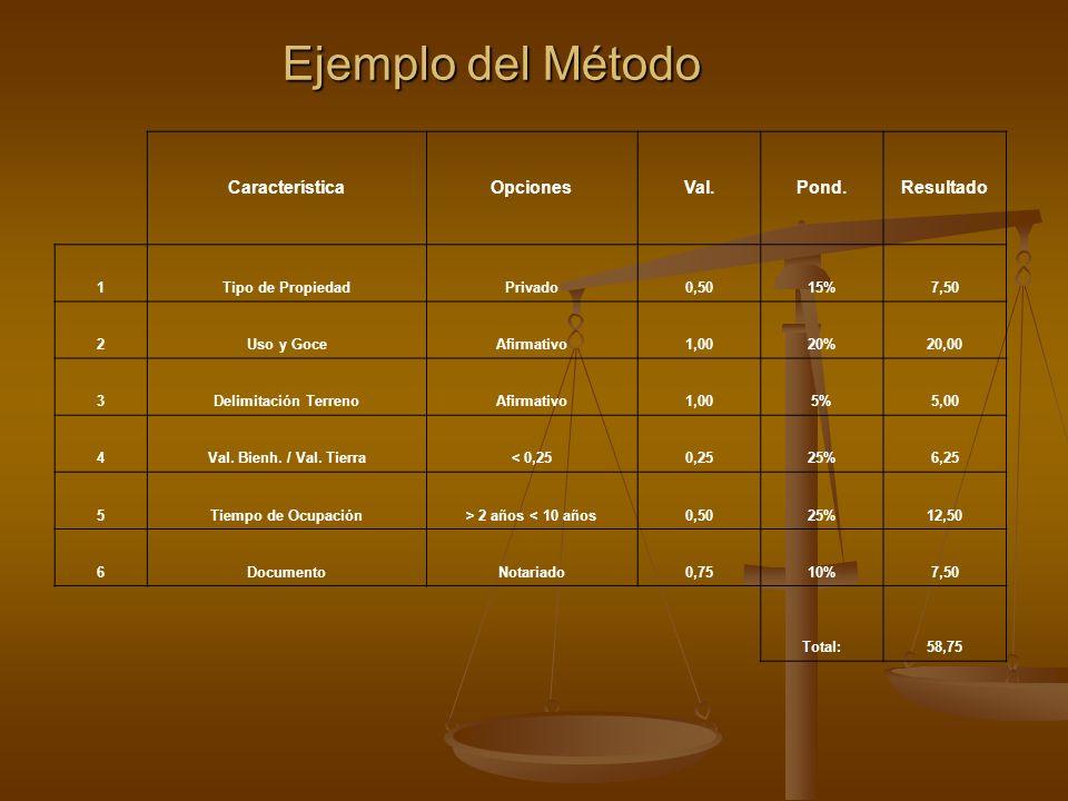 Ejemplo del Método Característica Opciones Val. Pond. Resultado 1