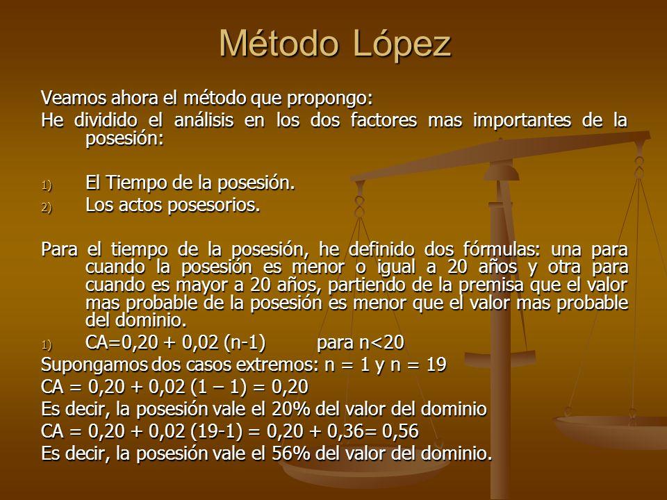 Método López Veamos ahora el método que propongo: