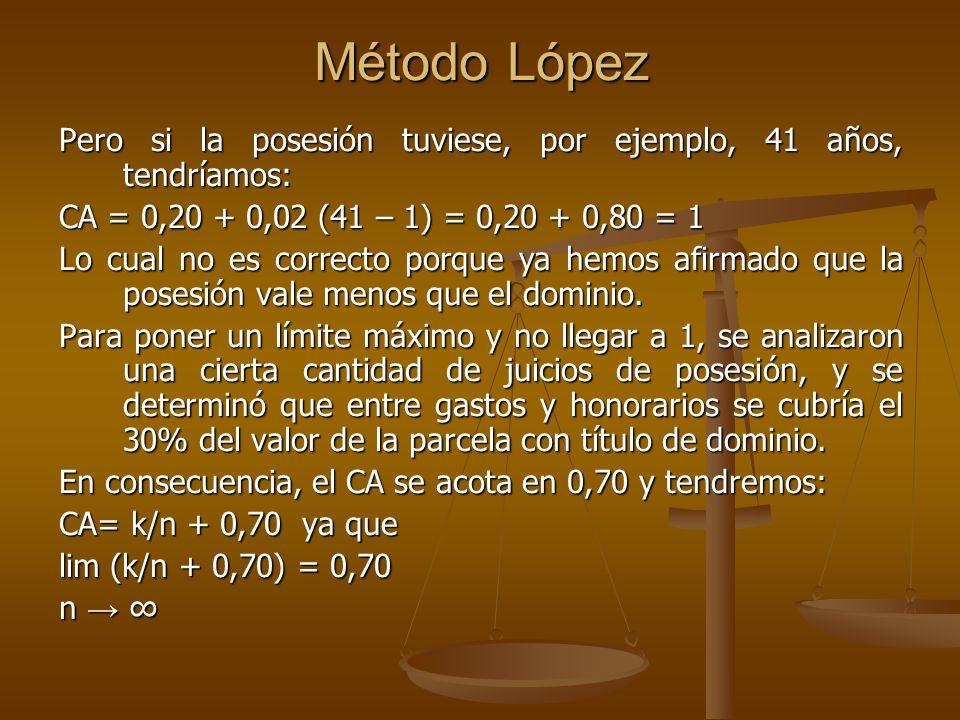 Método López Pero si la posesión tuviese, por ejemplo, 41 años, tendríamos: CA = 0,20 + 0,02 (41 – 1) = 0,20 + 0,80 = 1.