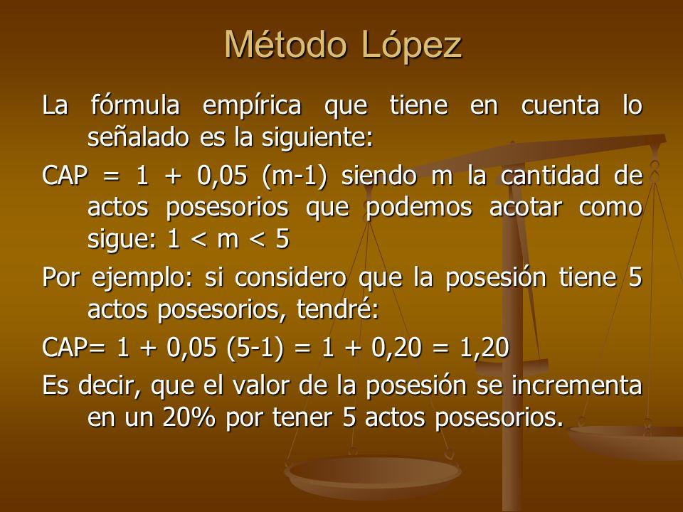 Método López La fórmula empírica que tiene en cuenta lo señalado es la siguiente: