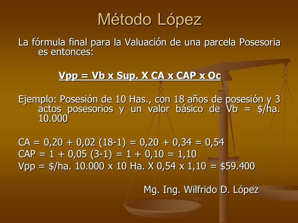Método López La fórmula final para la Valuación de una parcela Posesoria es entonces: Vpp = Vb x Sup. X CA x CAP x Oc.