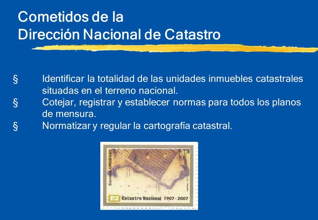 Cometidos de la Dirección Nacional de Catastro