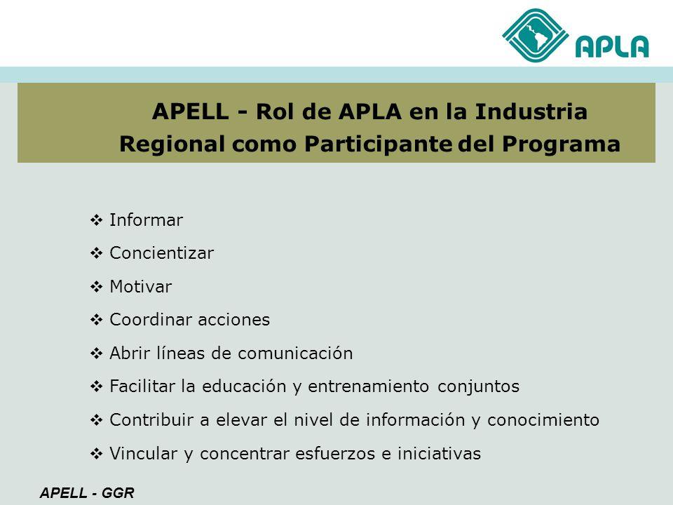 APELL - Rol de APLA en la Industria