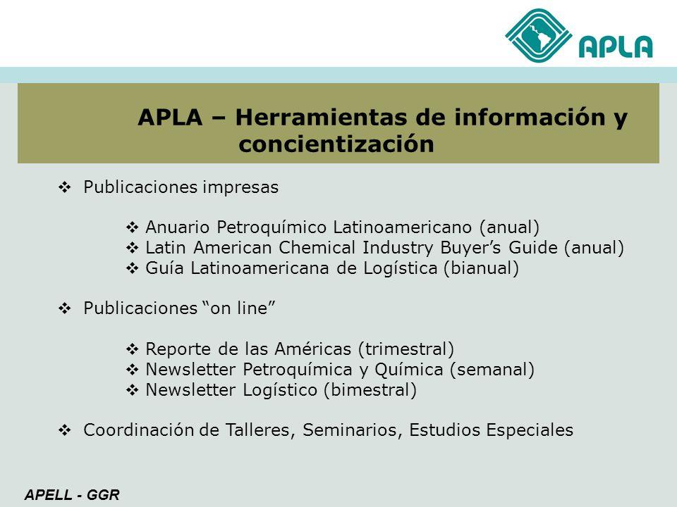 APLA – Herramientas de información y concientización