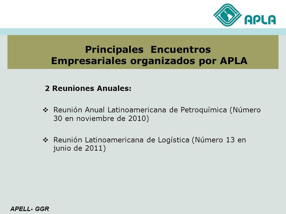 Principales Encuentros Empresariales organizados por APLA