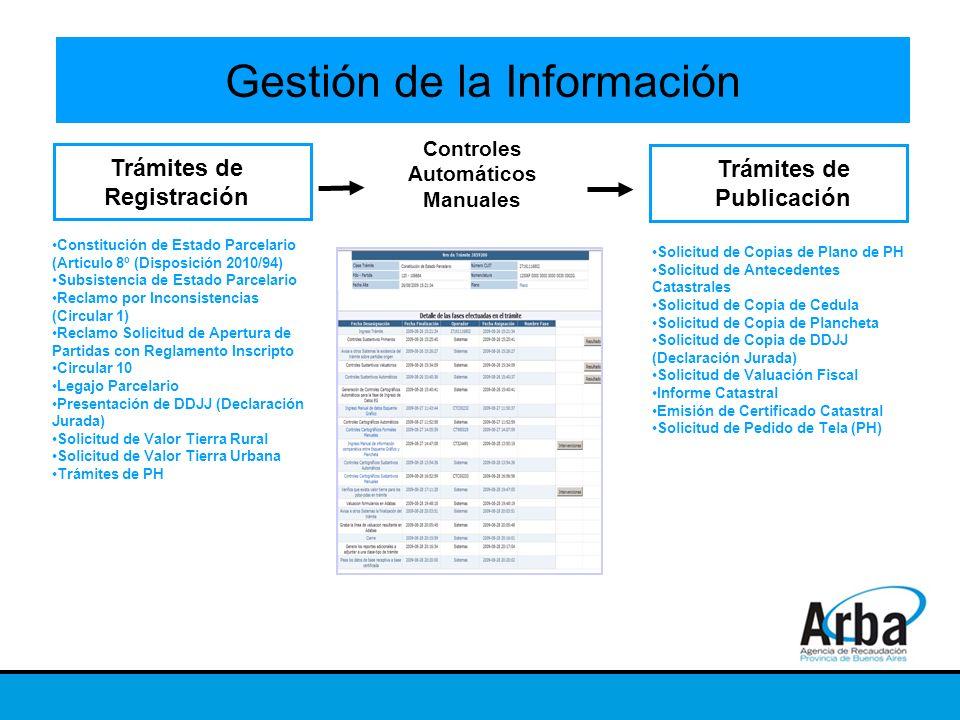 Gestión de la Información Gestión de la Información