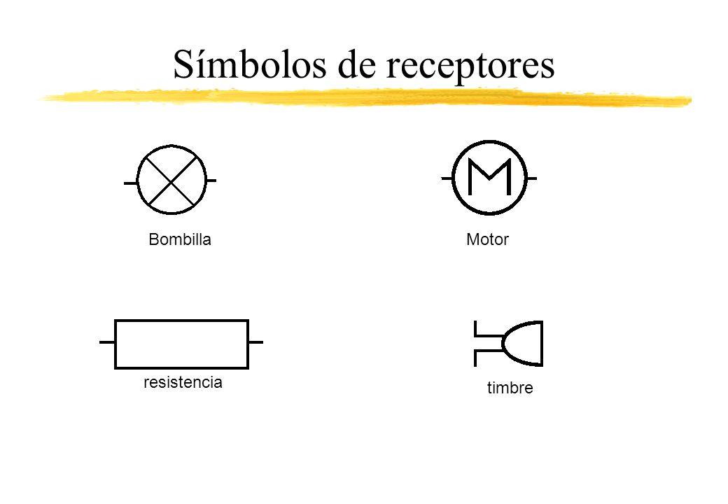 Símbolos de receptores