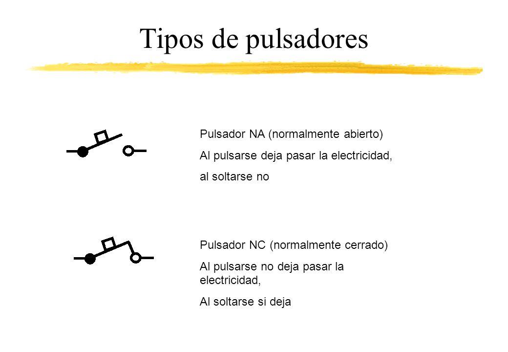 Tipos de pulsadores Pulsador NA (normalmente abierto)