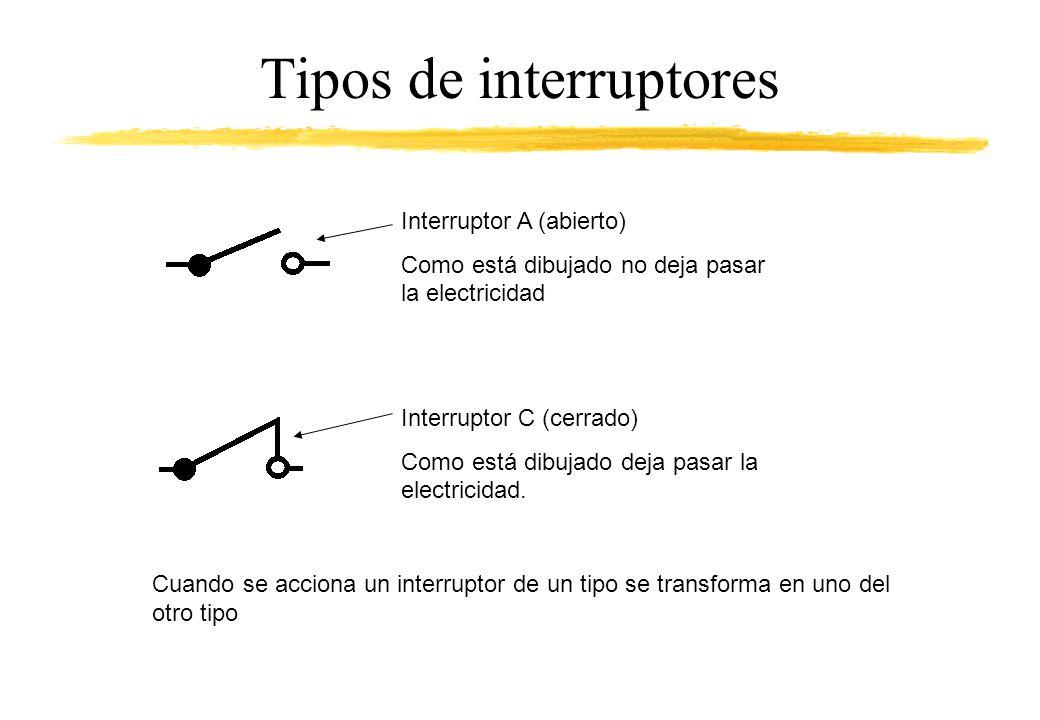 Tipos de interruptores