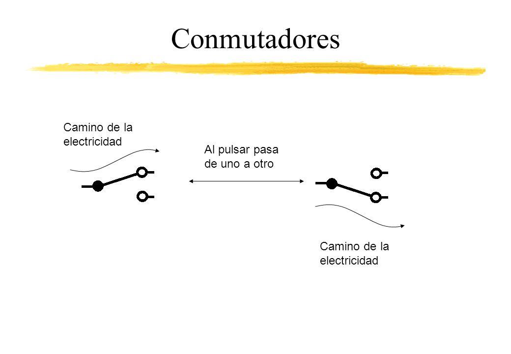 Conmutadores Camino de la electricidad Al pulsar pasa de uno a otro
