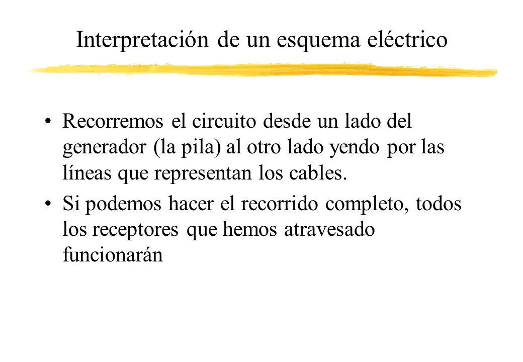 Interpretación de un esquema eléctrico