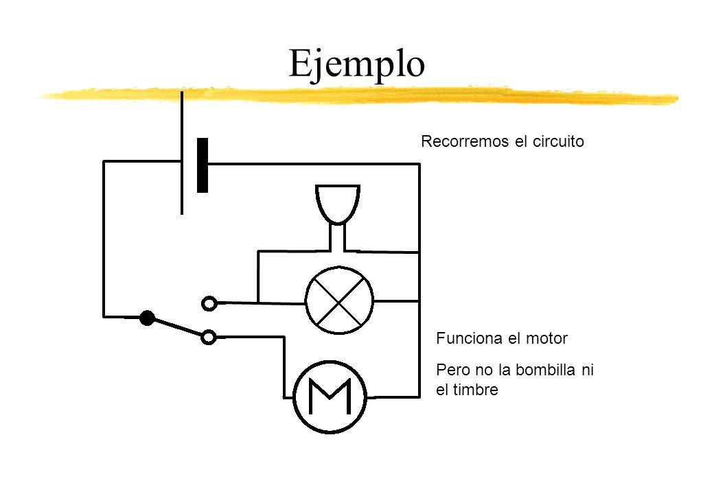 Ejemplo Recorremos el circuito Funciona el motor