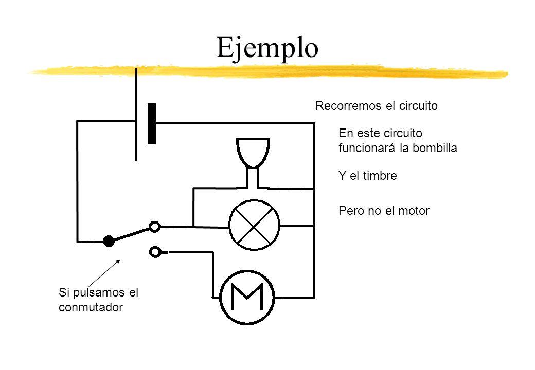 Ejemplo Recorremos el circuito En este circuito funcionará la bombilla