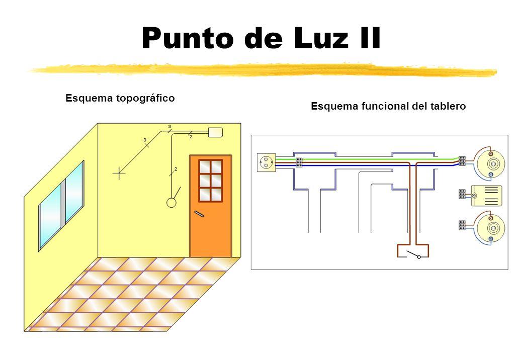 Punto de Luz II Esquema topográfico Esquema funcional del tablero