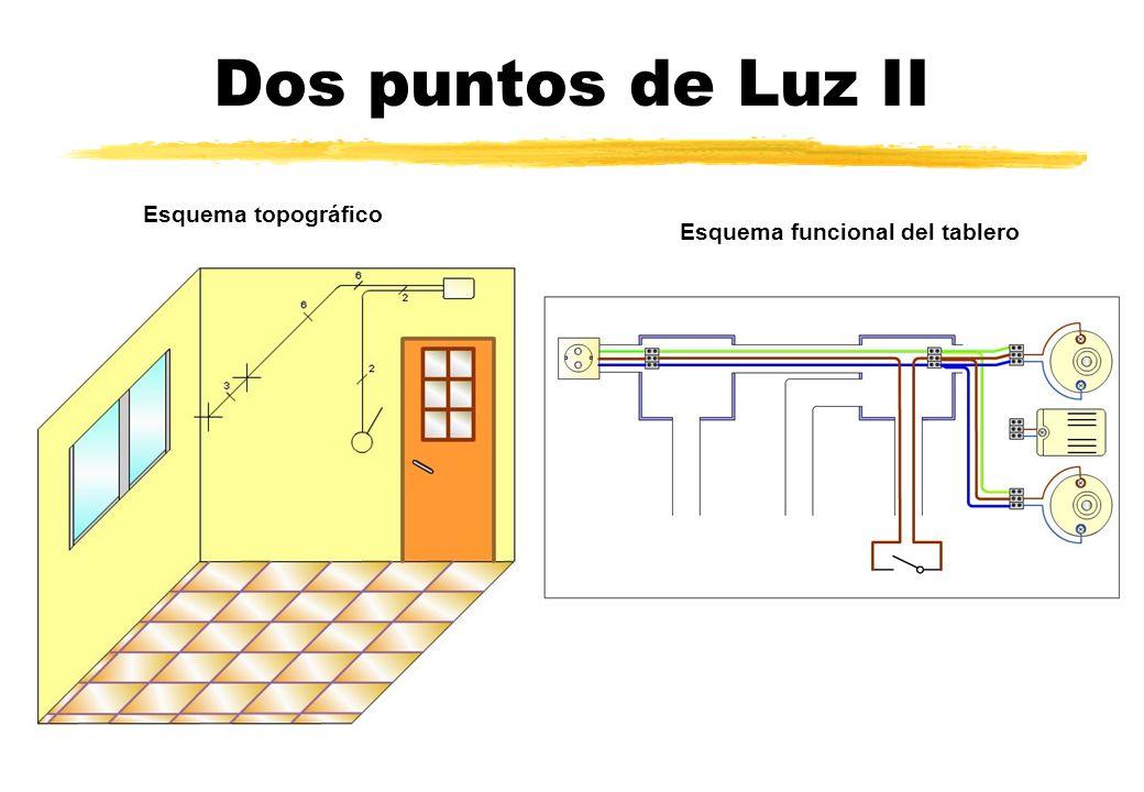 Dos puntos de Luz II Esquema topográfico Esquema funcional del tablero