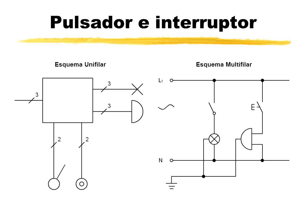 Pulsador e interruptor