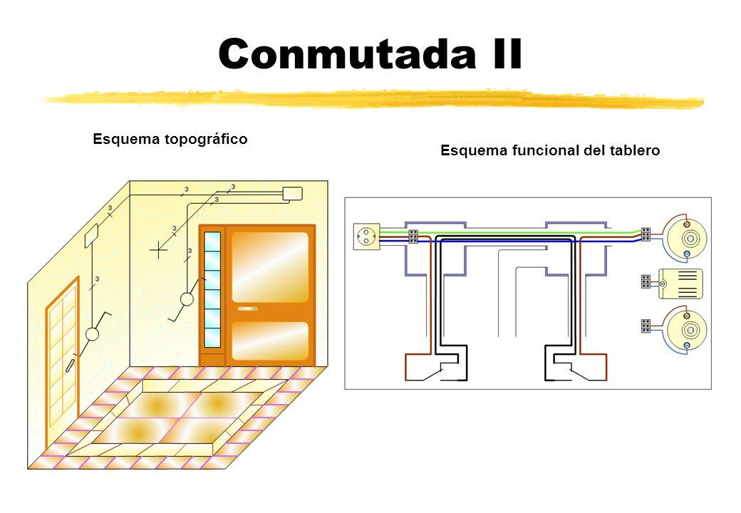 Conmutada II Esquema topográfico Esquema funcional del tablero