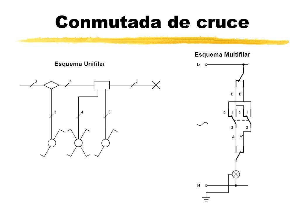 Conmutada de cruce Esquema Multifilar Esquema Unifilar