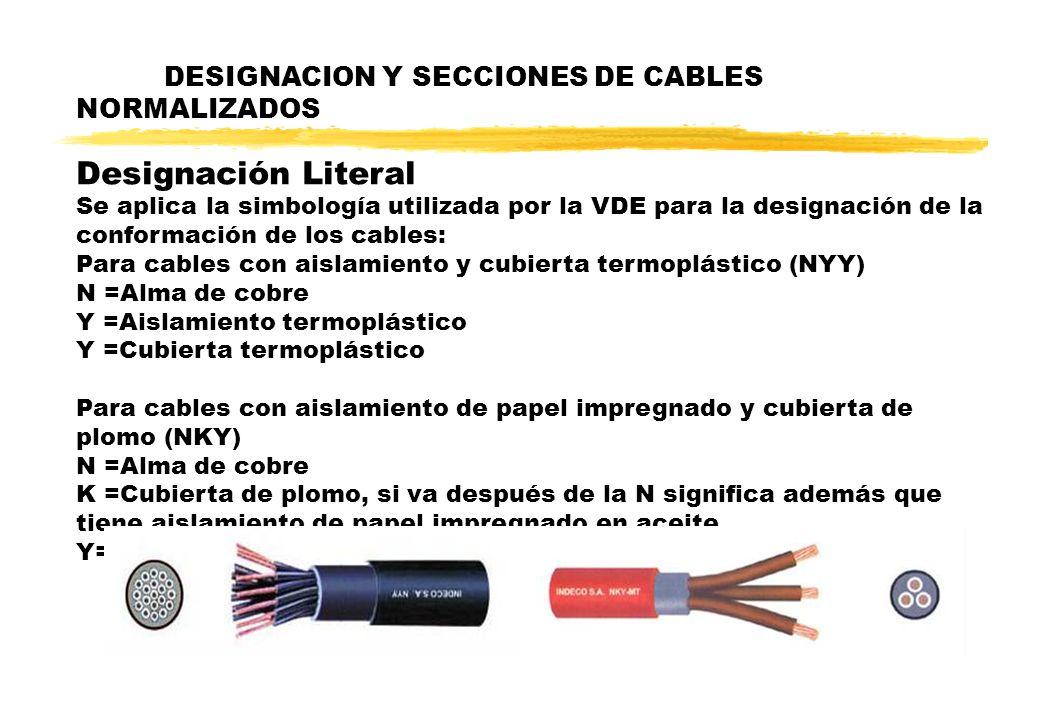 Designación Literal DESIGNACION Y SECCIONES DE CABLES NORMALIZADOS