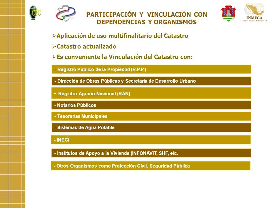 PARTICIPACIÓN Y VINCULACIÓN CON DEPENDENCIAS Y ORGANISMOS