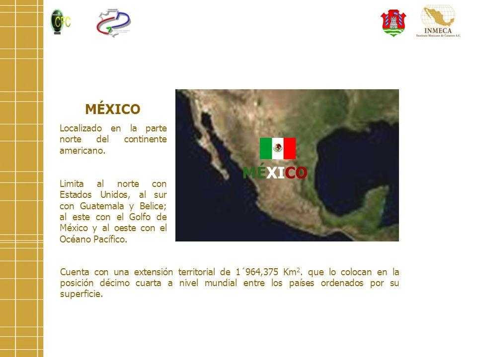 MÉXICO MÉXICO Localizado en la parte norte del continente americano.