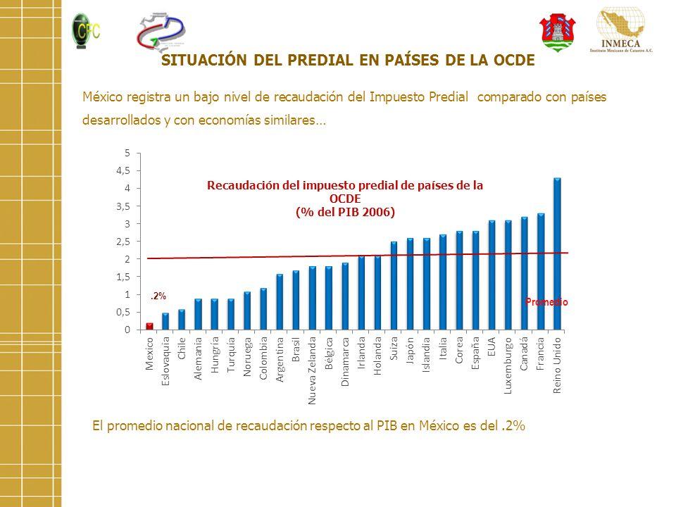 SITUACIÓN DEL PREDIAL EN PAÍSES DE LA OCDE