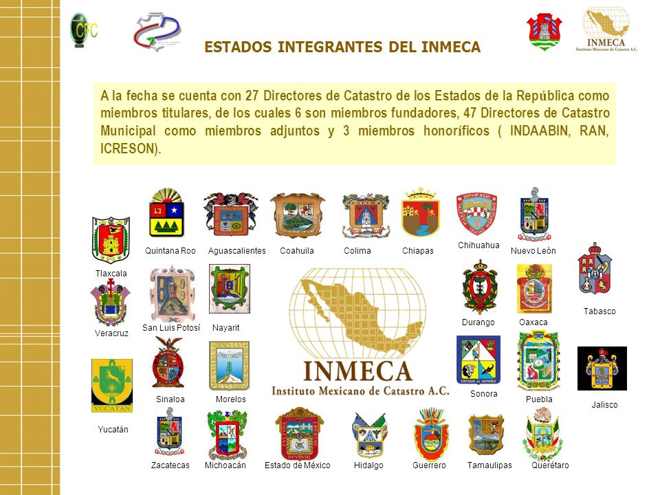 ESTADOS INTEGRANTES DEL INMECA