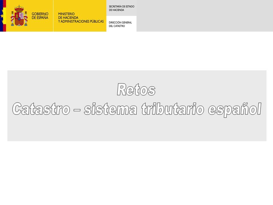 Catastro – sistema tributario español
