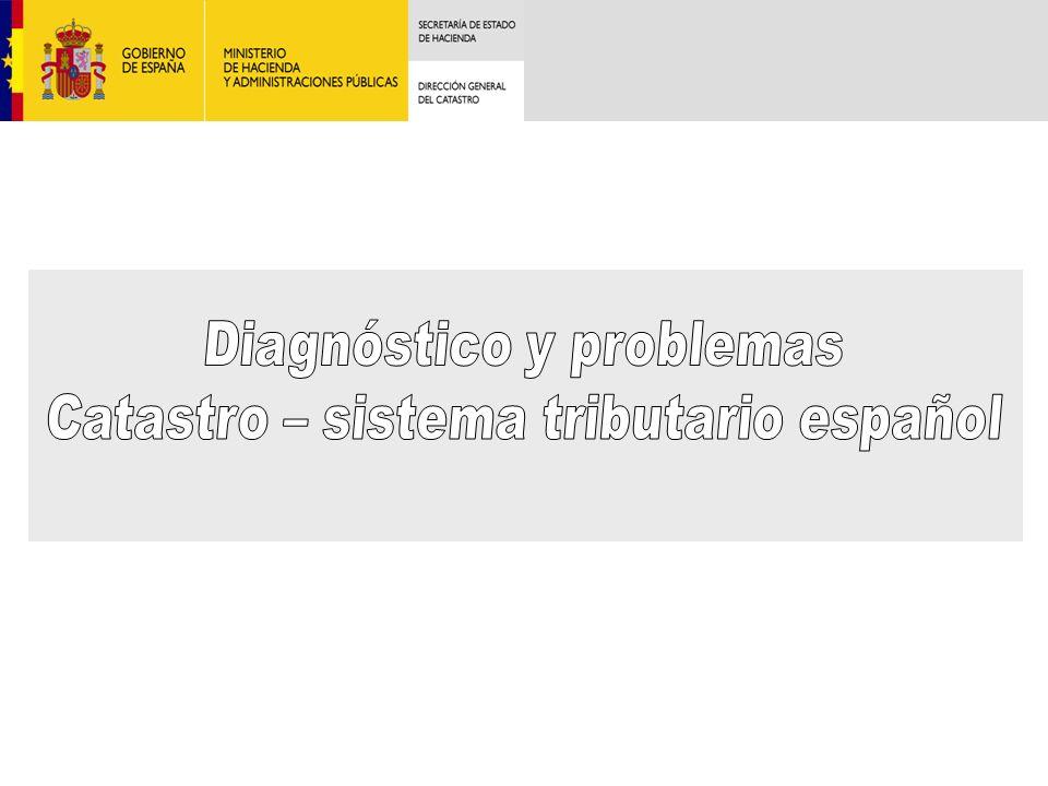 Diagnóstico y problemas Catastro – sistema tributario español