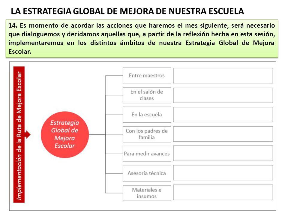 LA ESTRATEGIA GLOBAL DE MEJORA DE NUESTRA ESCUELA