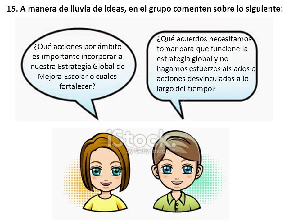 15. A manera de lluvia de ideas, en el grupo comenten sobre lo siguiente: