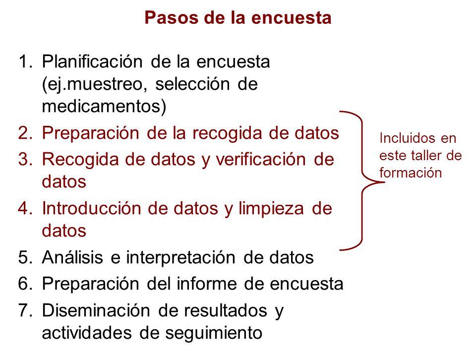Planificación de la encuesta (ej.muestreo, selección de medicamentos)