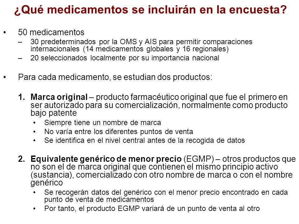 ¿Qué medicamentos se incluirán en la encuesta