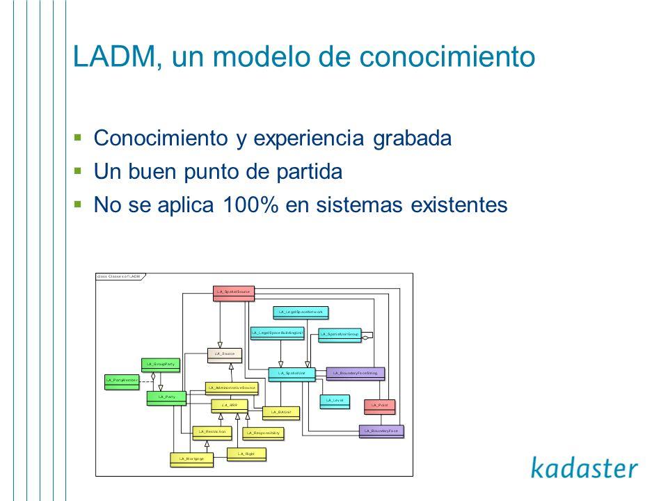 LADM, un modelo de conocimiento