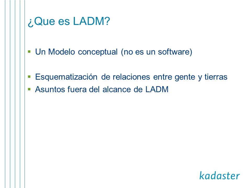 ¿Que es LADM Un Modelo conceptual (no es un software)