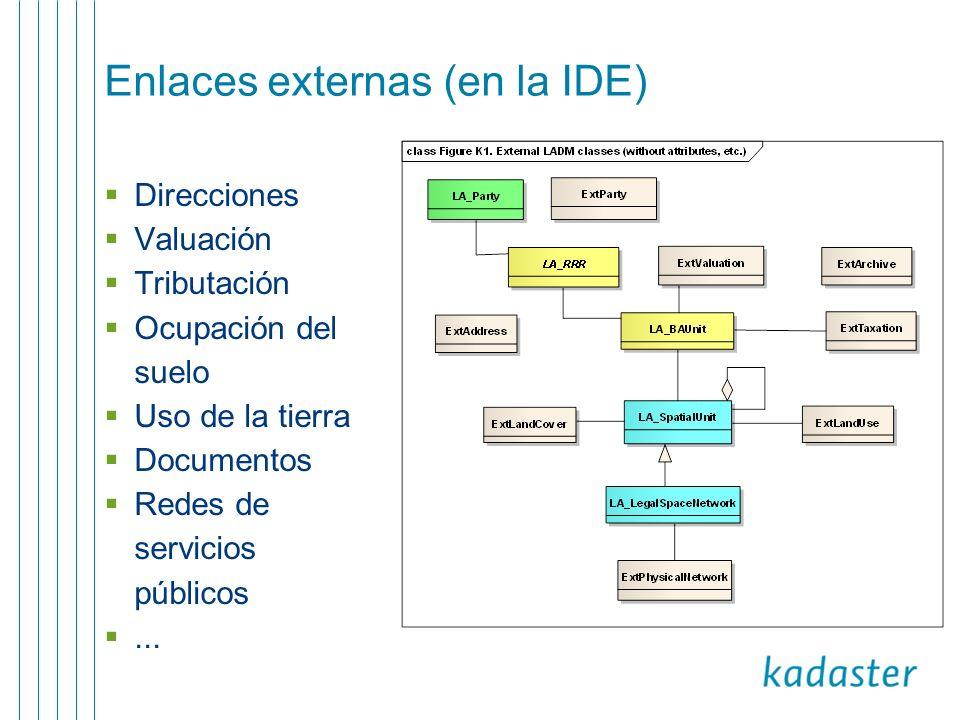 Enlaces externas (en la IDE)