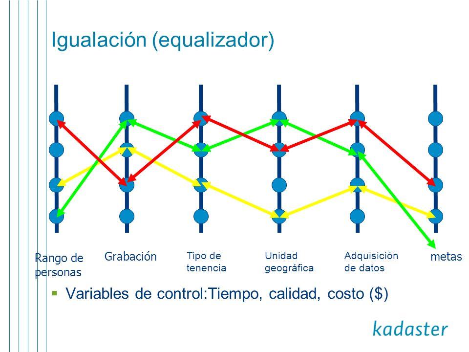 Igualación (equalizador)
