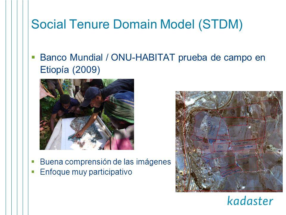 Social Tenure Domain Model (STDM)